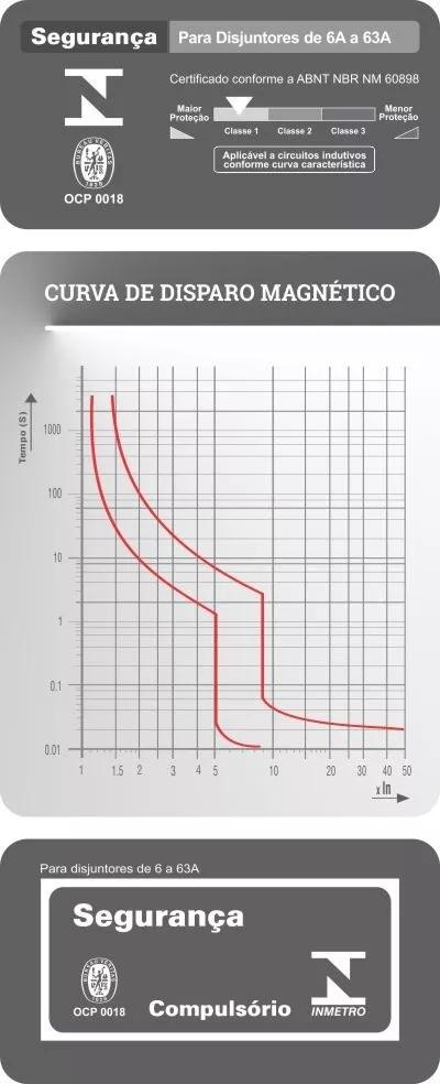 Disjuntor termomagnético bipolar Enerbras